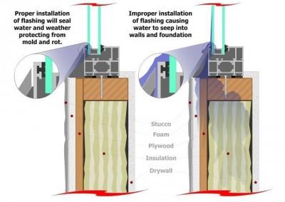 Construction Diagrams