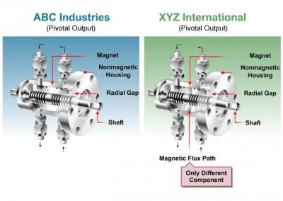 Industrial Diagrams